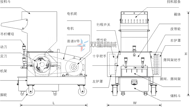 <a href='https://www.shuangxingzg.com/other/58.html' target='_blank'><span>塑料粉碎机</span></a>结构